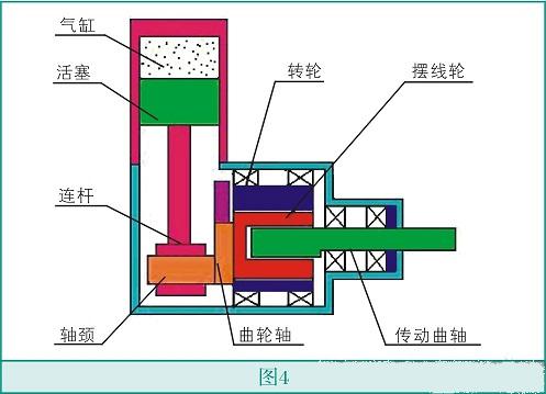 智能驱动活塞式压缩机技术创新